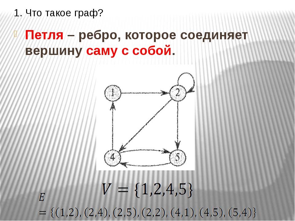 1. Что такое граф? Петля – ребро, которое соединяет вершину саму с собой.