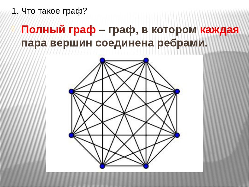 1. Что такое граф? Полный граф – граф, в котором каждая пара вершин соединена...