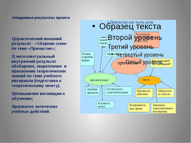 Ожидаемые результаты проекта 1)практический внешний результат - «Сборник схем...