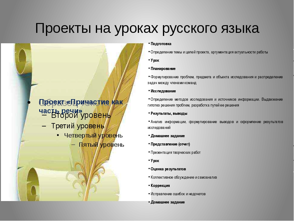 Проекты на уроках русского языка Подготовка Определение темы и целей проекта,...