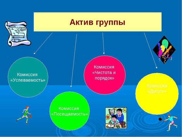 Актив группы программа «Мой город» Комиссия «Посещаемость» Комиссия «Чистота...