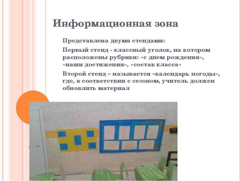 Информационная зона Представлена двумя стендами: Первый стенд - классный угол...