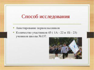 Способ исследования Анкетирование первоклассников Количество участников 45 (