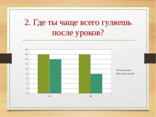 2. Где ты чаще всего гуляешь после уроков?