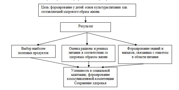 C:\Users\Тамара\Desktop\4.PNG