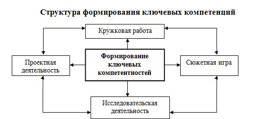 C:\Users\Тамара\Desktop\1.PNG