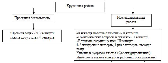 C:\Users\Тамара\Desktop\2.PNG