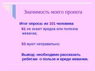 Значимость моего проекта Итог опроса: из 101 человека 61 не знают вредна или