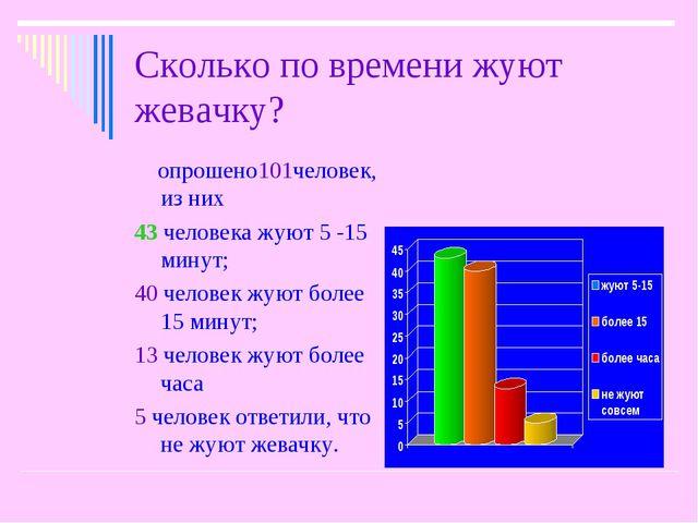 Сколько по времени жуют жевачку? опрошено101человек, из них 43 человека жуют...