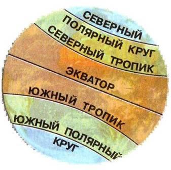 http://svetly5school.narod.ru/dan6.jpg