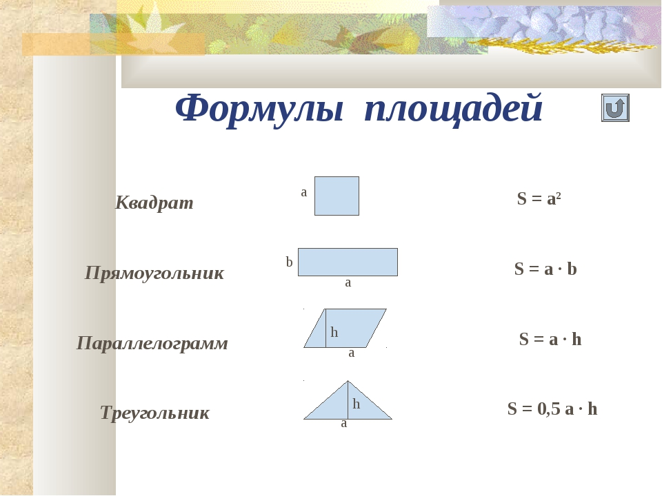 Формулы площадей h h Квадрат а S = a2 Прямоугольник b a S = a · b Паралле...