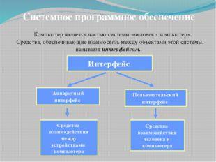 Системное программное обеспечение Аппаратный интерфейс Пользовательский интер