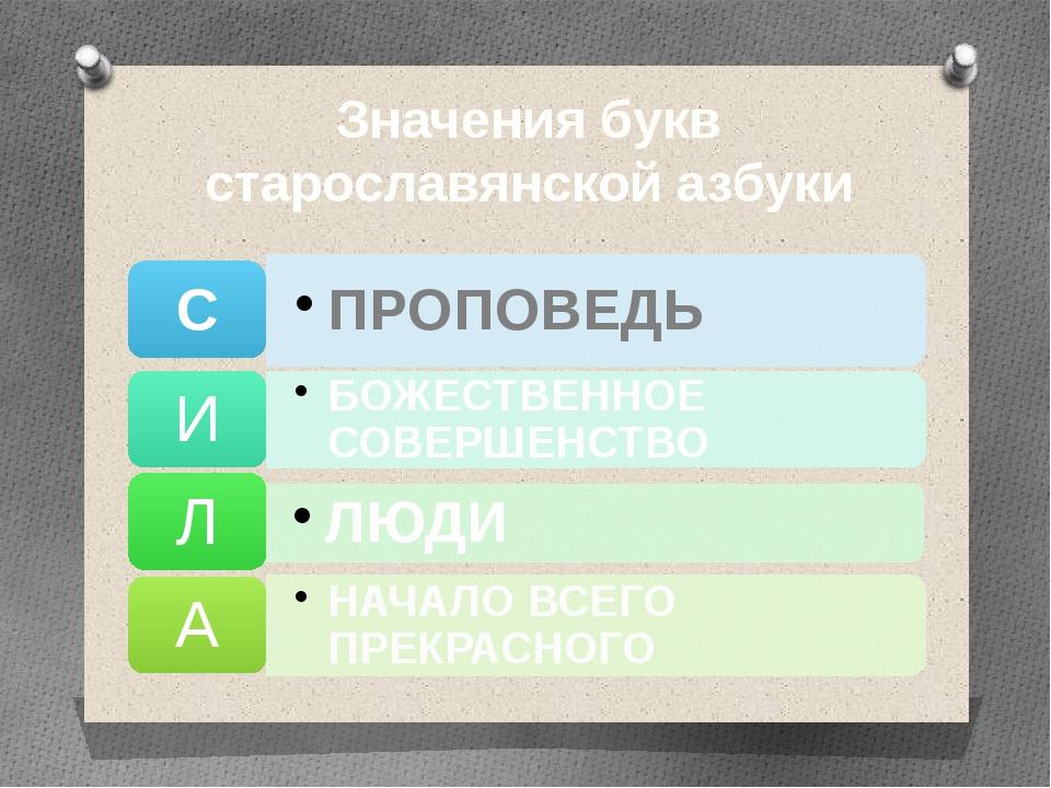 Значения букв старославянской азбуки