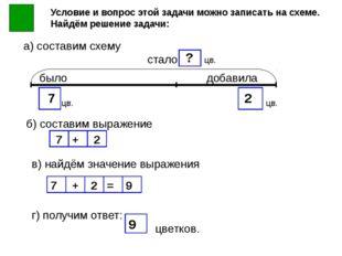 Условие и вопрос этой задачи можно записать на схеме. Найдём решение задачи: