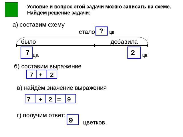 Условие и вопрос этой задачи можно записать на схеме. Найдём решение задачи:...