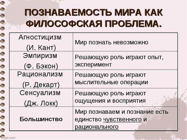 Тест по обществу 10 класс познание