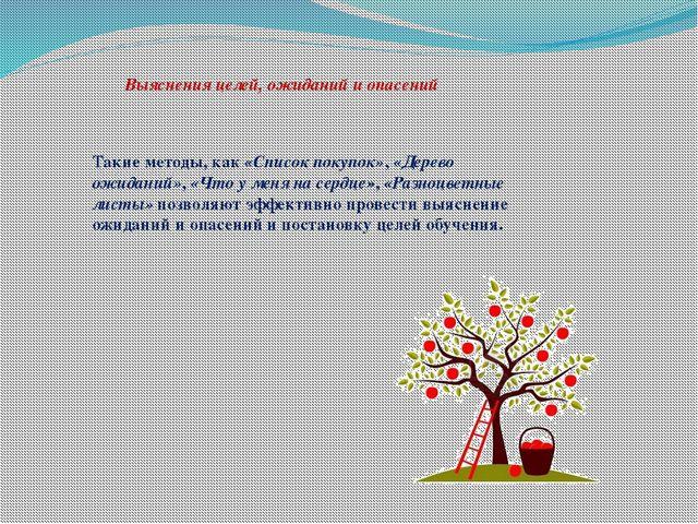 Выяснения целей, ожиданий и опасений Такие методы, как «Список покупок», «Дер...