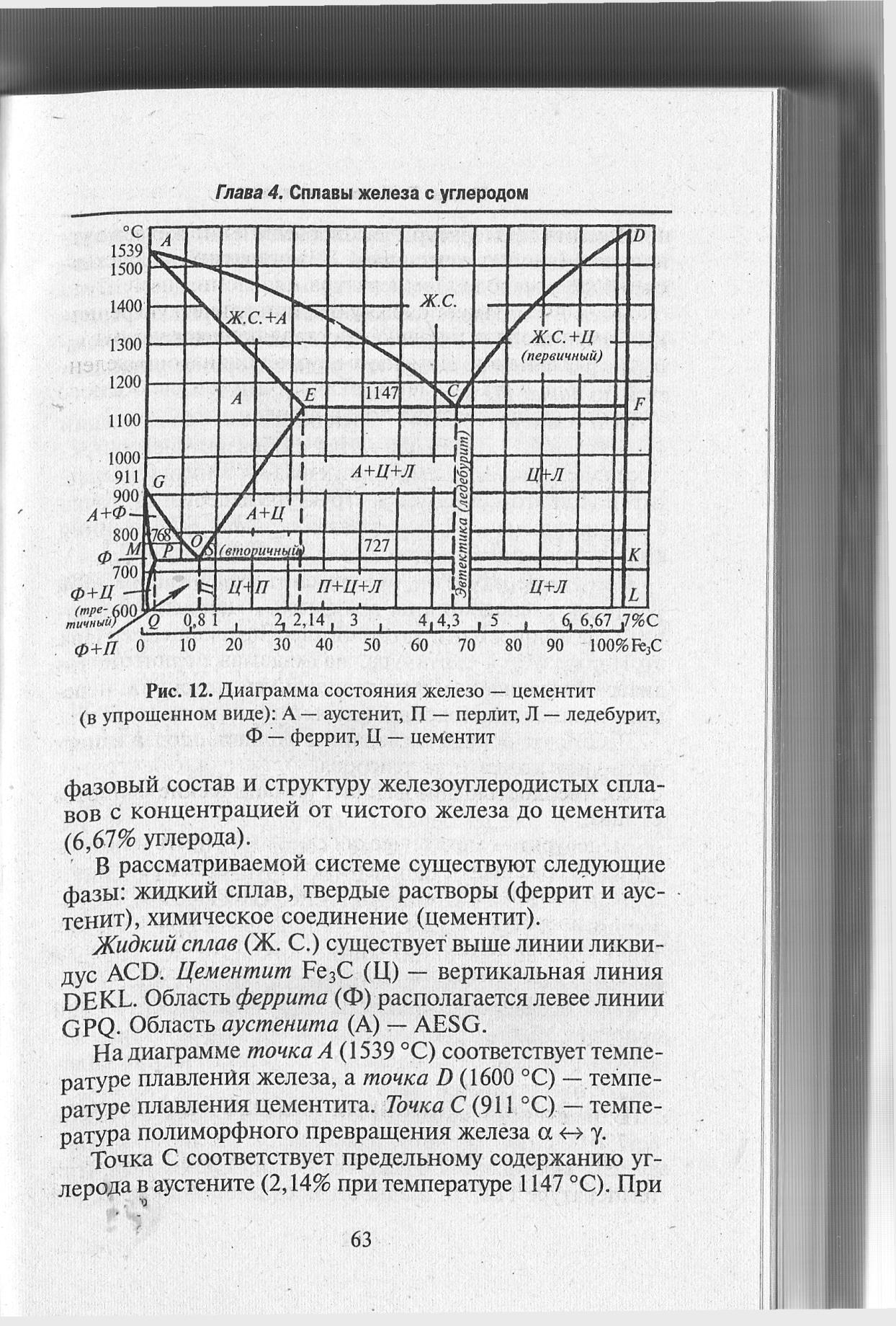 G:\Материаловедение\Диаграмма состояния Железо-углерод\50002.tif