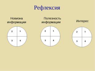 Рефлексия Новизна информации Полезность информации Интерес