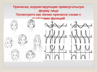 Прически, корректирующие прямоугольную форму лица Посмотрите как линии причес