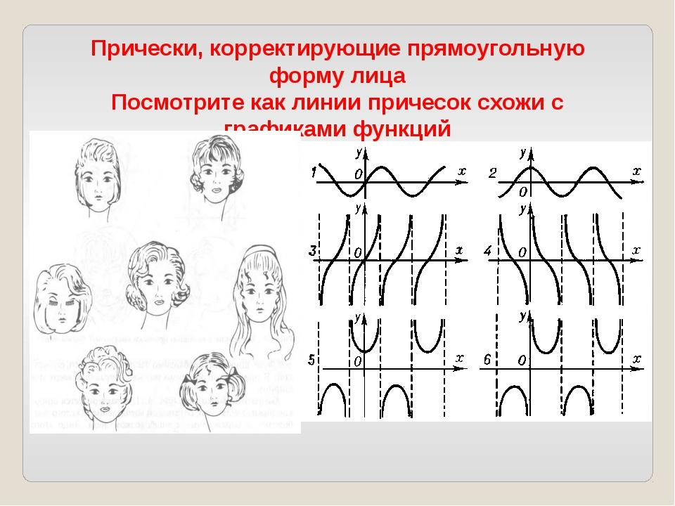 Прически, корректирующие прямоугольную форму лица Посмотрите как линии причес...