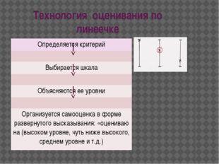 Технологияоцениванияпо линеечке Определяется критерий Выбирается шкала Объ