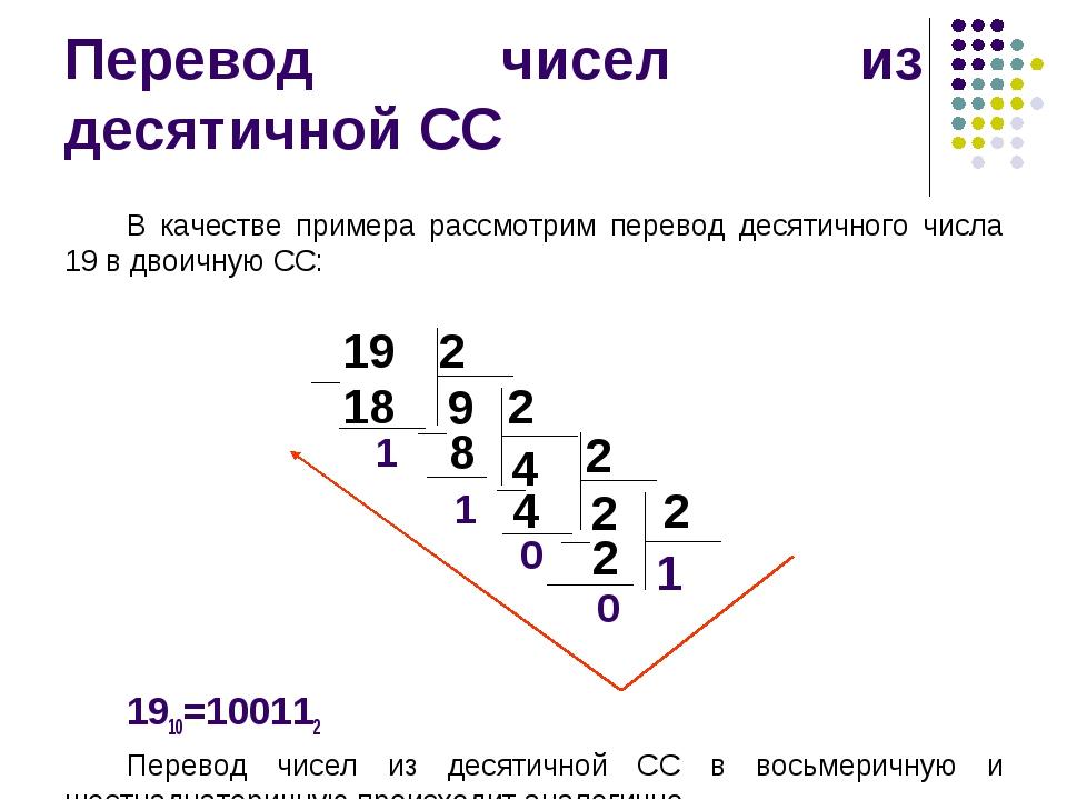 Перевод чисел из десятичной СС В качестве примера рассмотрим перевод десятичн...