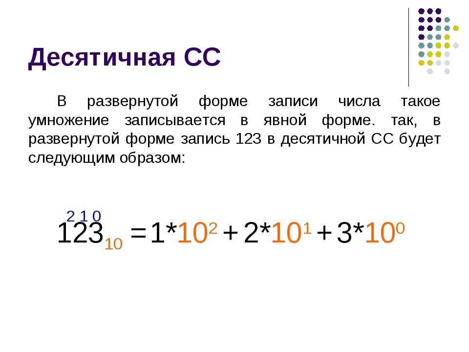 Десятичная СС В развернутой форме записи числа такое умножение записывается в...