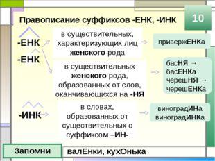 Правописание суффиксов -ЕНК, -ИНК Запомни 10 -ЕНК -ИНК в существительных женс