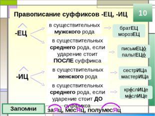 Правописание суффиксов -ЕЦ, -ИЦ Запомни 10 -ЕЦ -ИЦ в существительных среднего