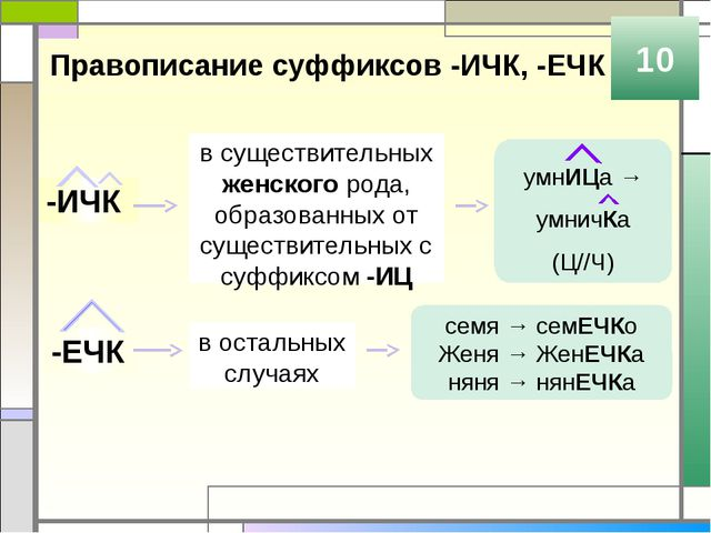 Правописание суффиксов -ИЧК, -ЕЧК 10 -ИЧК -ЕЧК в существительных женского род...