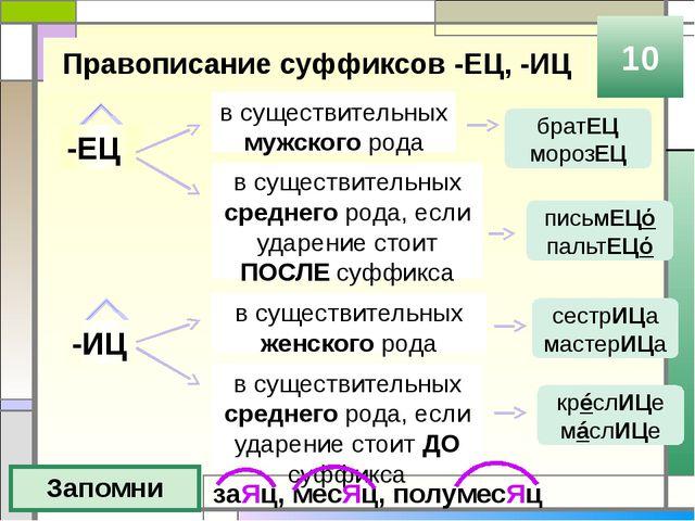 Правописание суффиксов -ЕЦ, -ИЦ Запомни 10 -ЕЦ -ИЦ в существительных среднего...