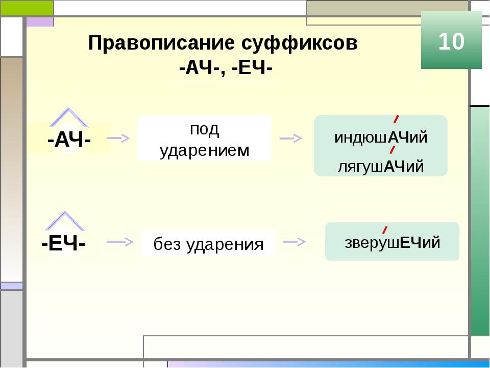 Правописание суффиксов -ОВАТ, -ОВИТ, -ЕВАТ, -ЕВИТ 10 -ОВАТ пишется после твёр...