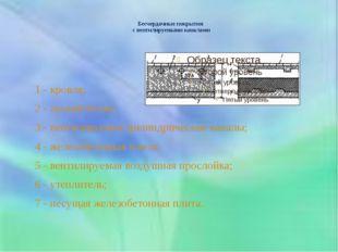 Бесчердачные покрытия с вентилируемыми каналами 1 - кровля; 2 - легкий бетон;
