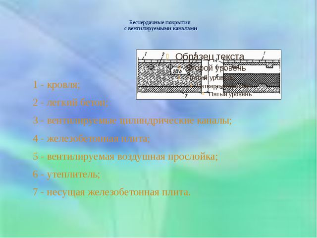 Бесчердачные покрытия с вентилируемыми каналами 1 - кровля; 2 - легкий бетон;...