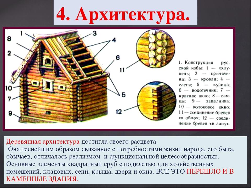 4. Архитектура. Деревянная архитектура достигла своего расцвета. Она теснейши...