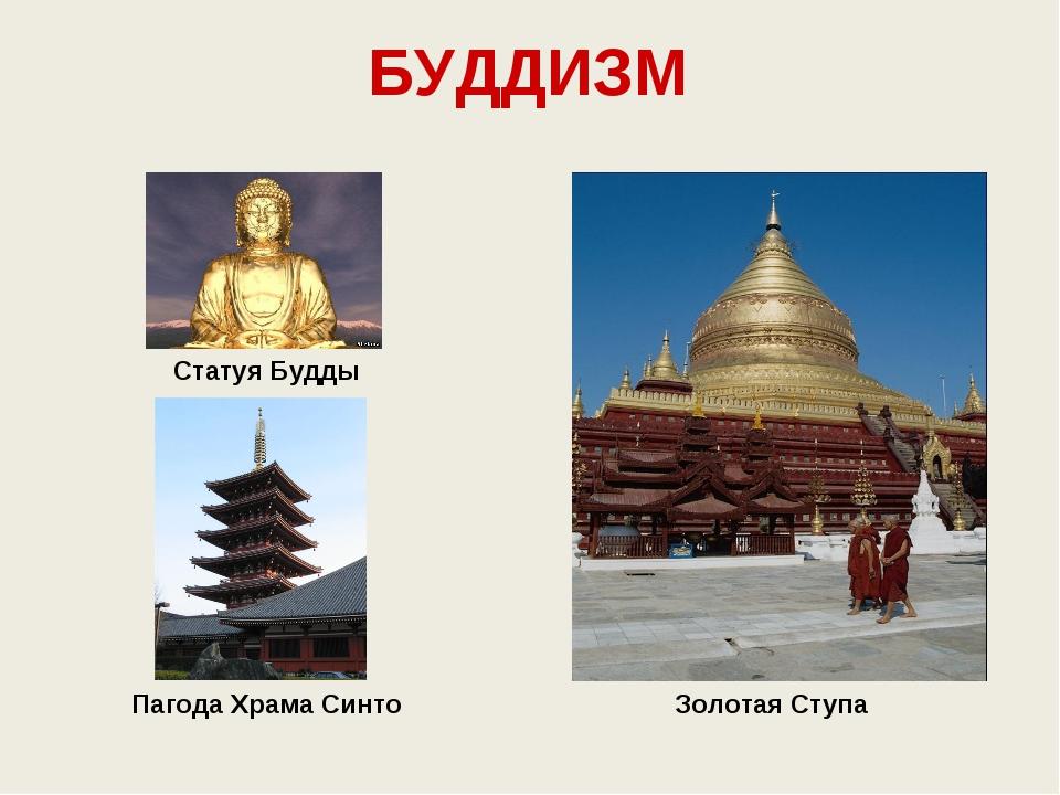 БУДДИЗМ Пагода Храма Синто Статуя Будды Золотая Ступа