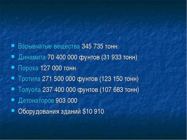 Взрывчатые вещества 345 735 тонн Динамита 70 400 000 фунтов (31 933 тонн) Пор...