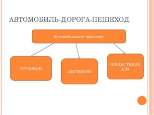 АВТОМОБИЛЬ-ДОРОГА-ПЕШЕХОД Автомобильный транспорт ГРУЗОВОЙ ЛЕГКОВОЙ ОБЩЕСТВЕН