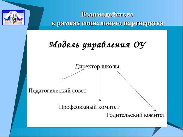 Взаимодействие в рамках социального партнерства Модель управления ОУ Директор...