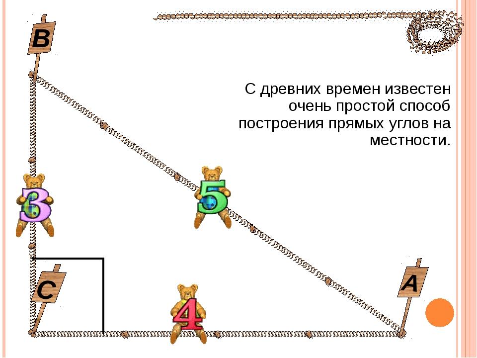 С древних времен известен очень простой способ построения прямых углов на мес...