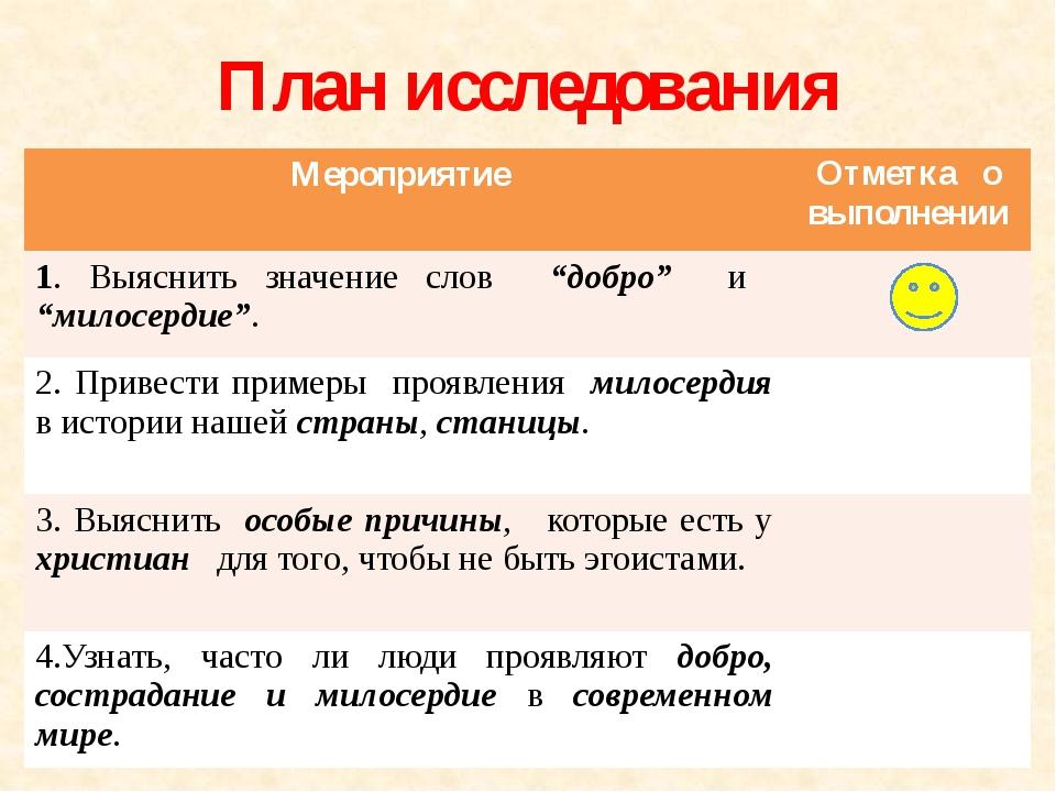 """План исследования Мероприятие Отметка о выполнении 1. Выяснить значение слов""""..."""
