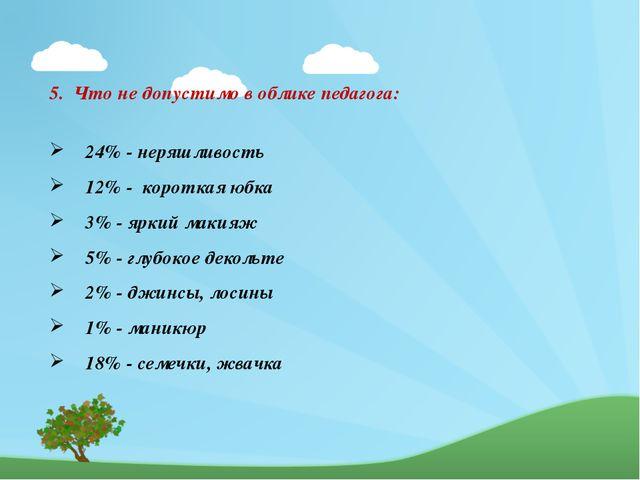 5. Что не допустимо в облике педагога: 24% - неряшливость 12% - короткая юбк...