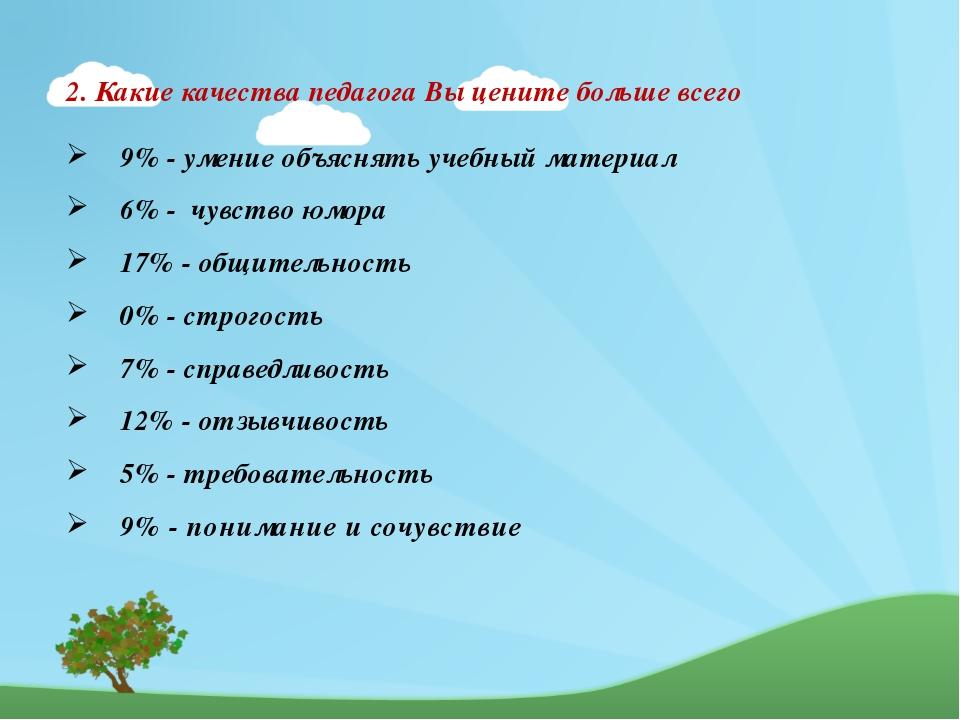 2. Какие качества педагога Вы цените больше всего 9% - умение объяснять учеб...