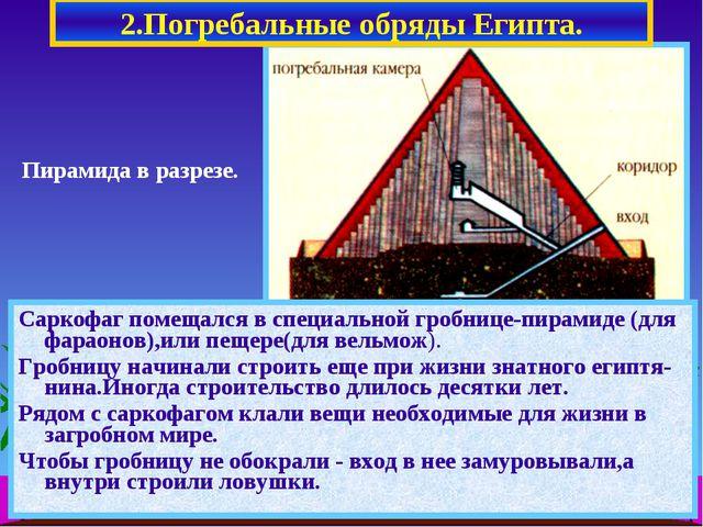 2.Погребальные обряды Египта. Саркофаг помещался в специальной гробнице-пирам...