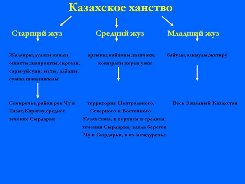 http://kargoo.gov.kz/files/loader/1425466834220.JPG