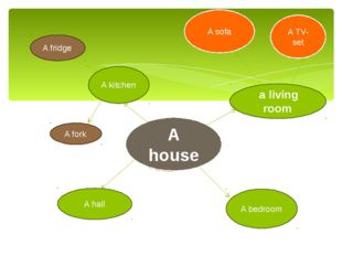 A hall A bedroom A house a living room A kitchen A fridge A fork A sofa A TV