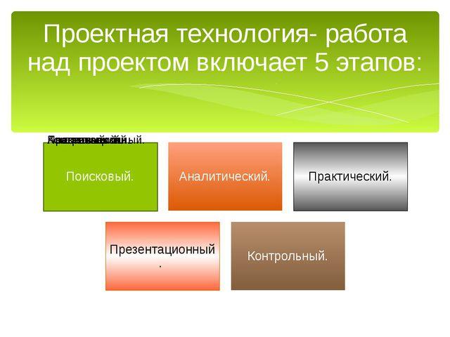 Проектная технология- работа над проектом включает 5 этапов: