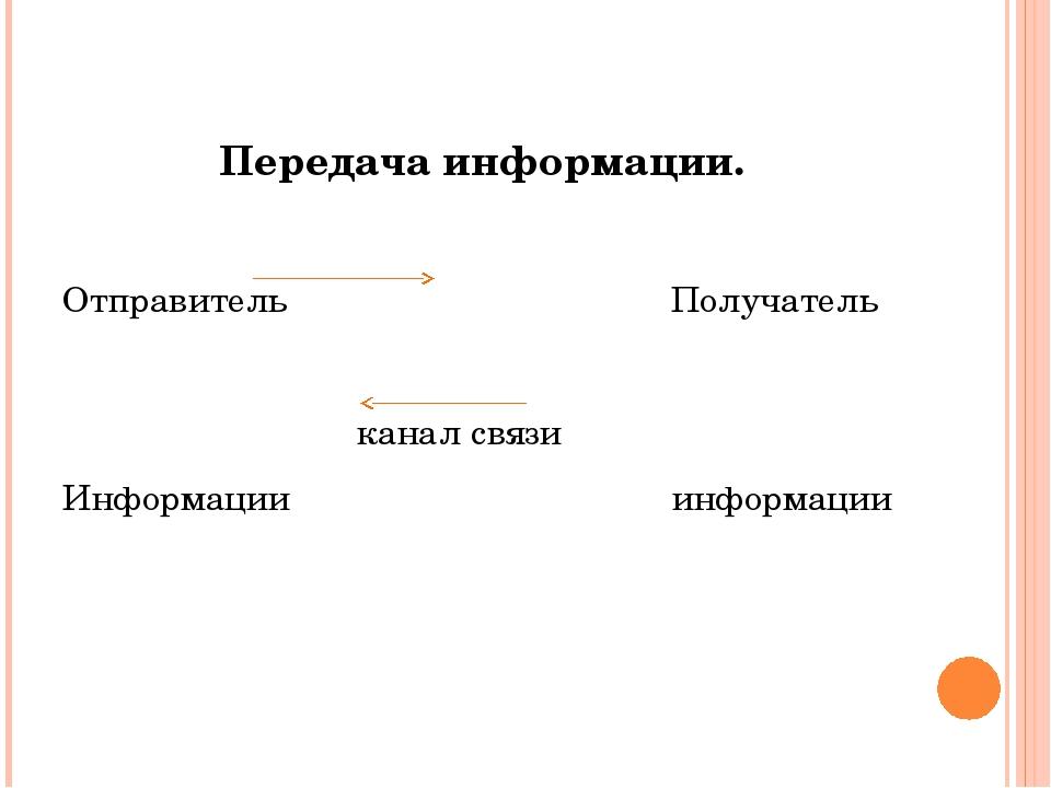 Передача информации. Отправитель Получатель канал связи Информации информации