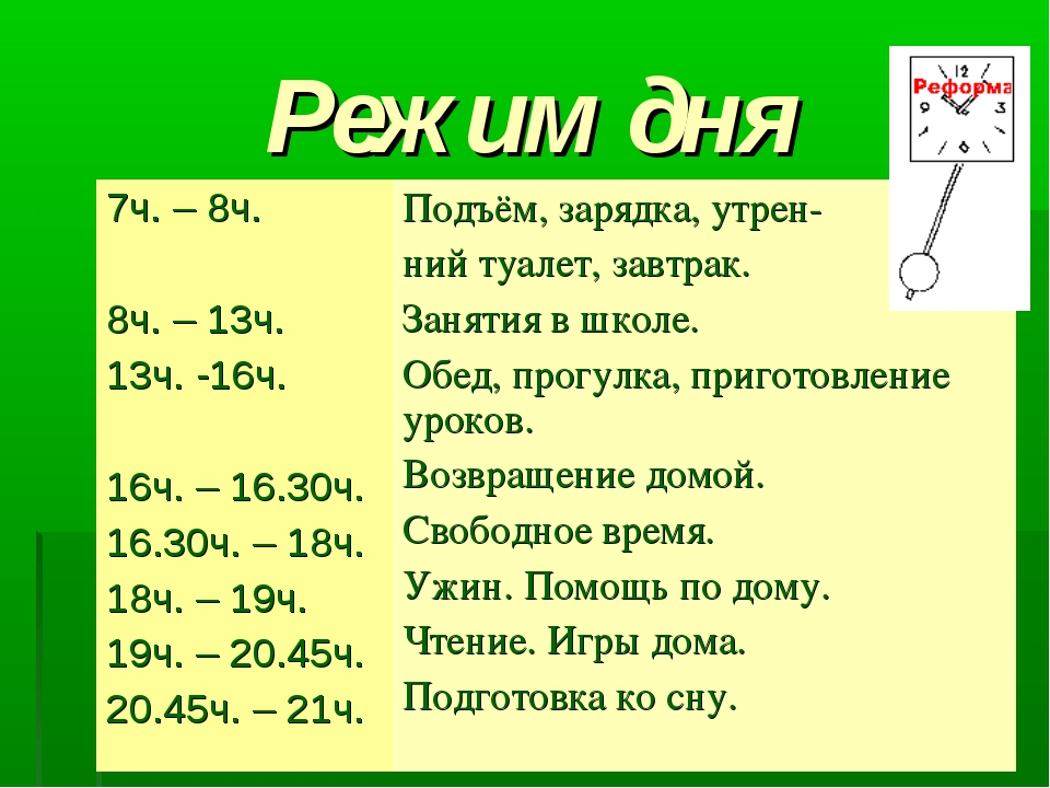 Режим дня 7ч. – 8ч. 8ч. – 13ч. 13ч. -16ч. 16ч. – 16.30ч. 16.30ч. – 18ч. 18ч....